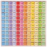 Times Tables Tray